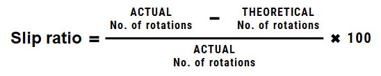 formula for calculating the slip rate