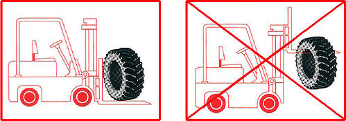 Schema how to handle tyres