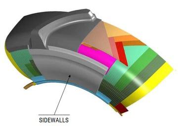 sidewalls of radial tyre