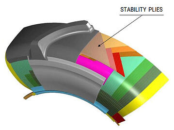 stability plies of radial tyre