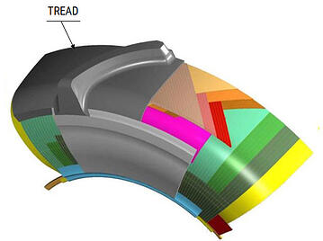 Tread of radial tyre